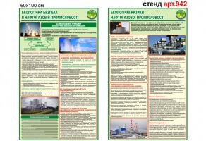 Стенды по экологической безопасности №942