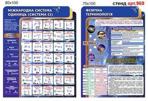 стенд міжнародна система одиниць, стенд фізична термінологія