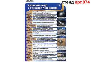 """""""Выдающиеся события в развитии астрономии"""" стенд №974"""