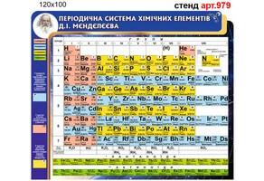 """""""Періодична система хімічних елементів"""" стенд №979"""