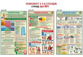 Охрана труда, гражданская защита, пожарная безопасность комплект стендов №981