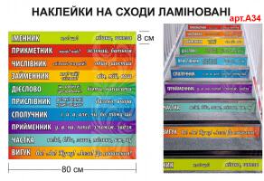"""Наклейки на ступеньки """"Частини мови"""" №А34"""